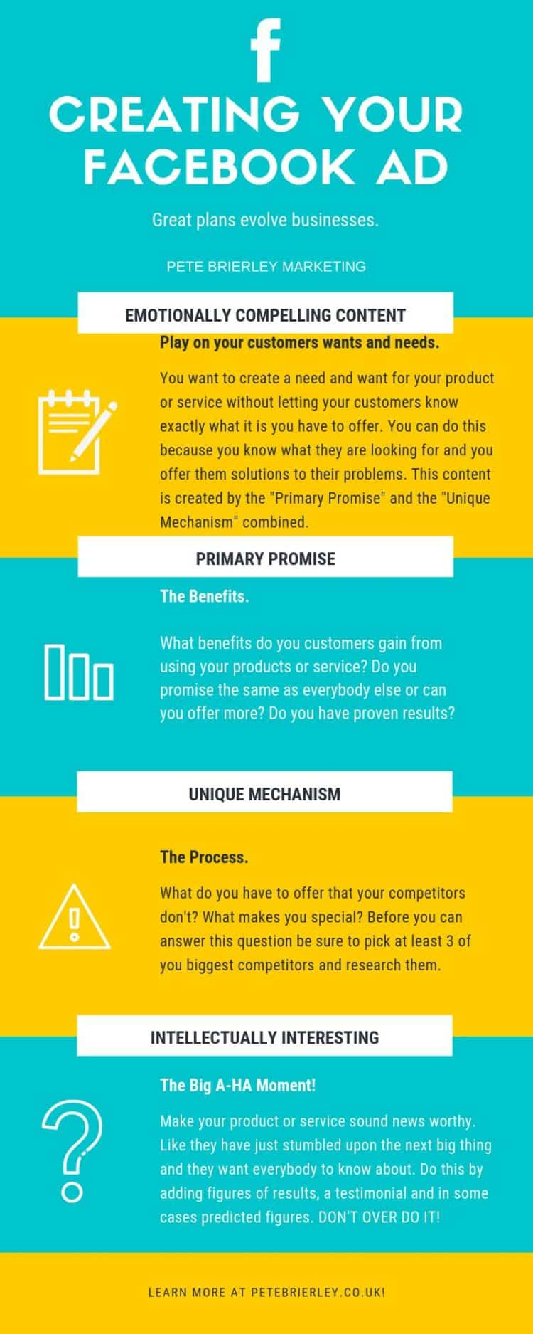Here's a free infographic I created explaining the 5 step process to creating the perfect ad,